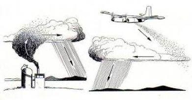 بارورسازی ابرها در هیچ کشوری نتیجهای نداشته است/ راهحل؛ مدیریت آب است/رد اظهارنظر احمدینژاد درباره توطئه «ابری» غرب
