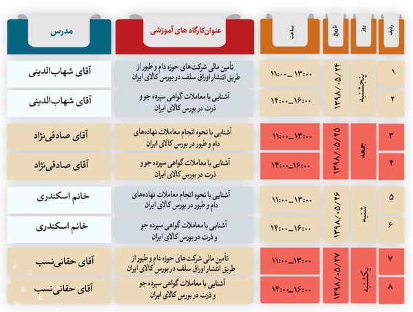 بورس کالای ایران ۸ کارگاه آموزشی برگزار می کند