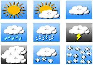 توصیه های هواشناسی کشاورزی به بهره برداران از 8 تا 11 تیرماه