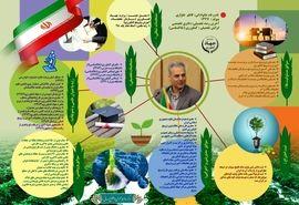 سوابق علمی و مدیریتی دکتر کاظم خاوازی وزیر جهاد کشاورزی
